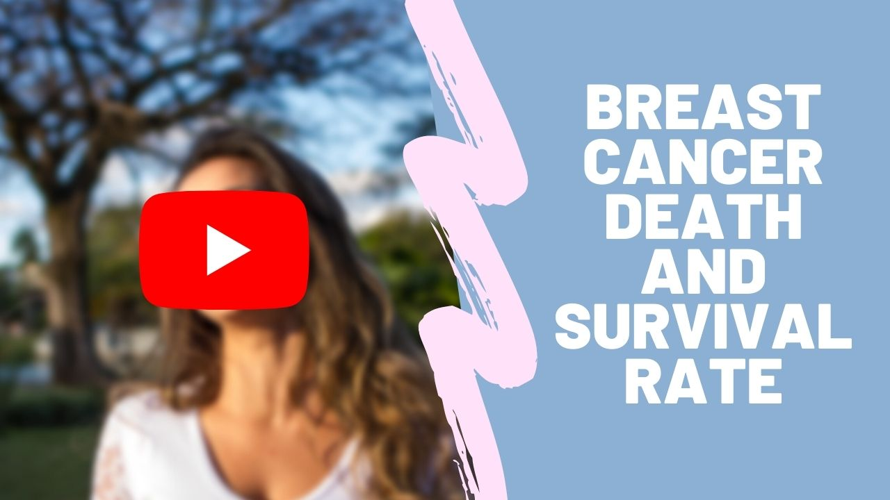 Breast Cancer Death and Survival Rate
